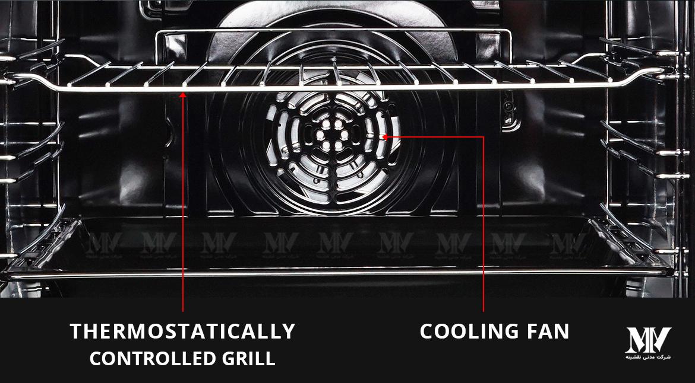 فن خنک کننده - ترموستات حرارتی فر توکار