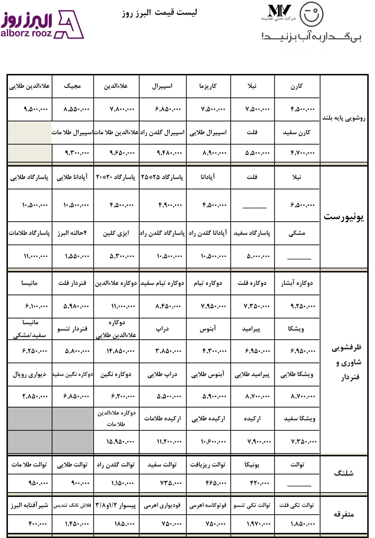 لیست قیمت شیرآلات البرز روز