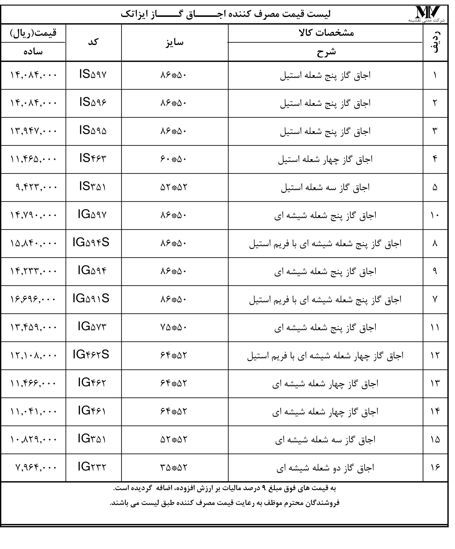 لیست قیمت اجاق گازهای ایزاتک